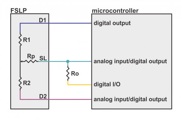 "Force-Sensing Linear Potentiometer: 1.4""×0.4"" Strip"